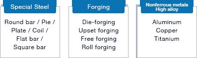 Round bar,Pie,Plate,Coil,Flat bar,Square bar,Forging,Die-forging,Upset forging,Free forging,Roll forging,Nonferrous metals,High alloy